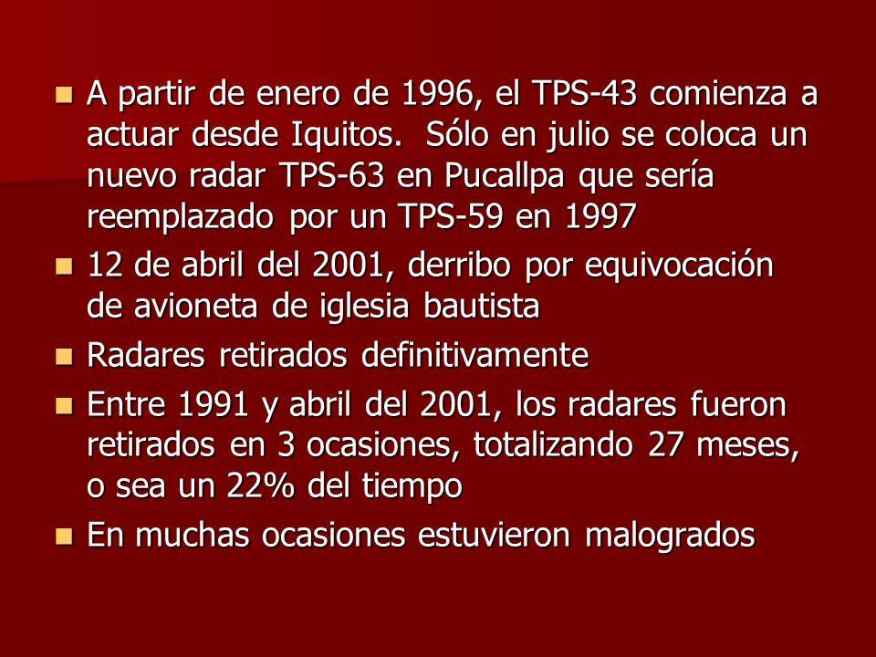 A partir de enero de 1996, el TPS-43 comienza a actuar desde Iquitos