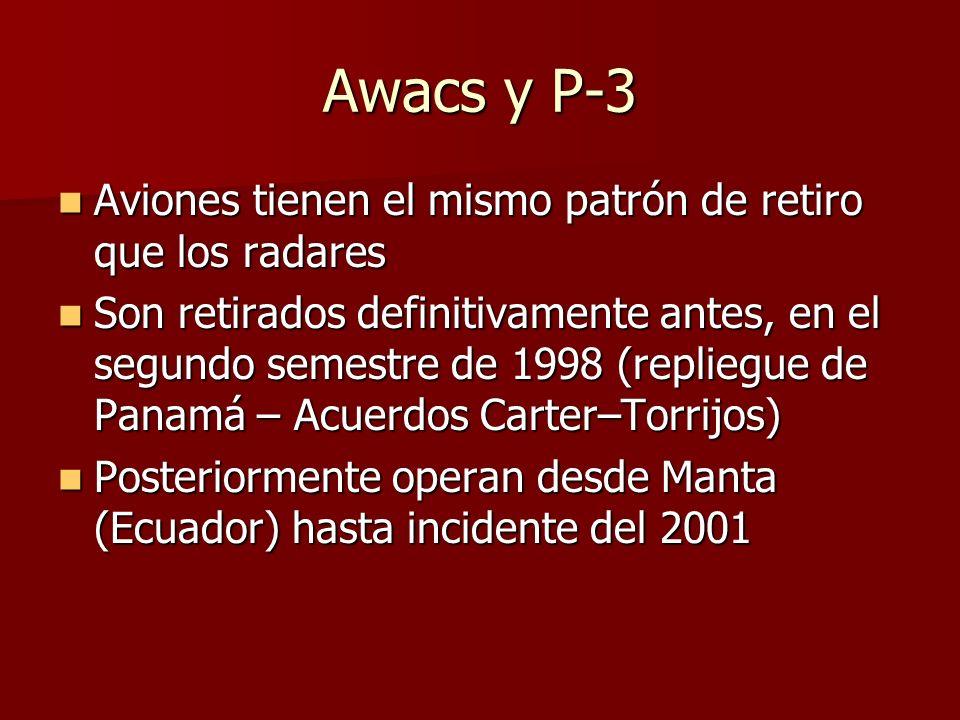Awacs y P-3 Aviones tienen el mismo patrón de retiro que los radares