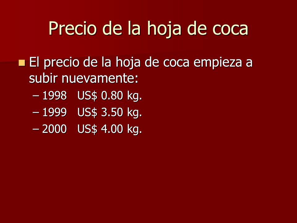 Precio de la hoja de coca