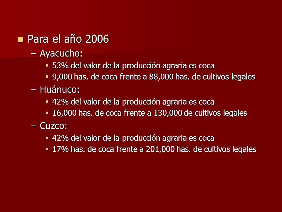 Para el año 2006 Ayacucho: Huánuco: Cuzco: