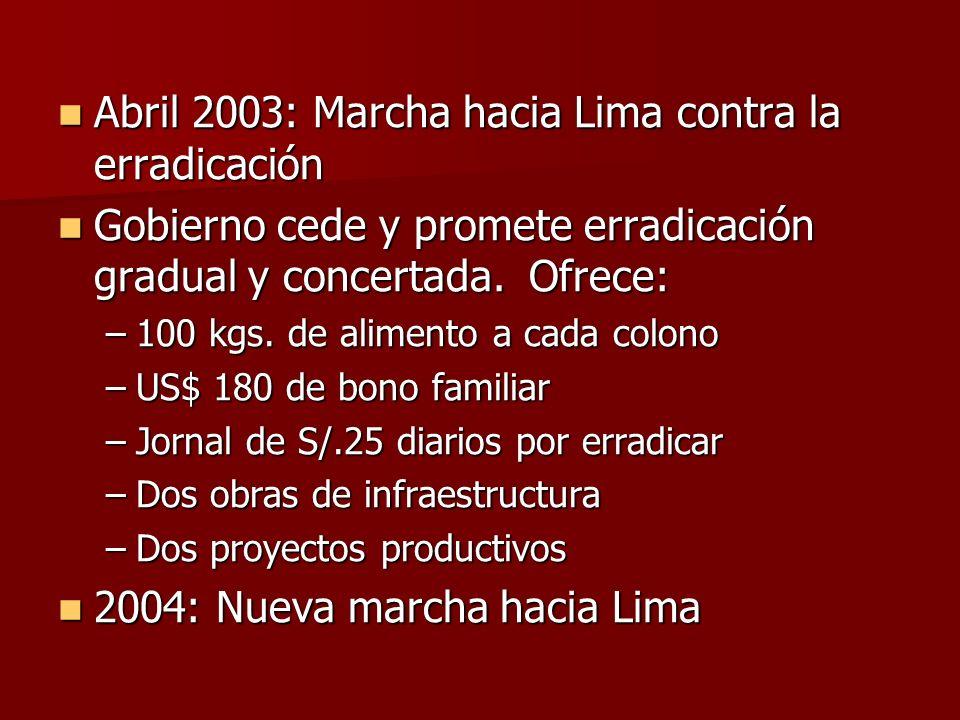 Abril 2003: Marcha hacia Lima contra la erradicación