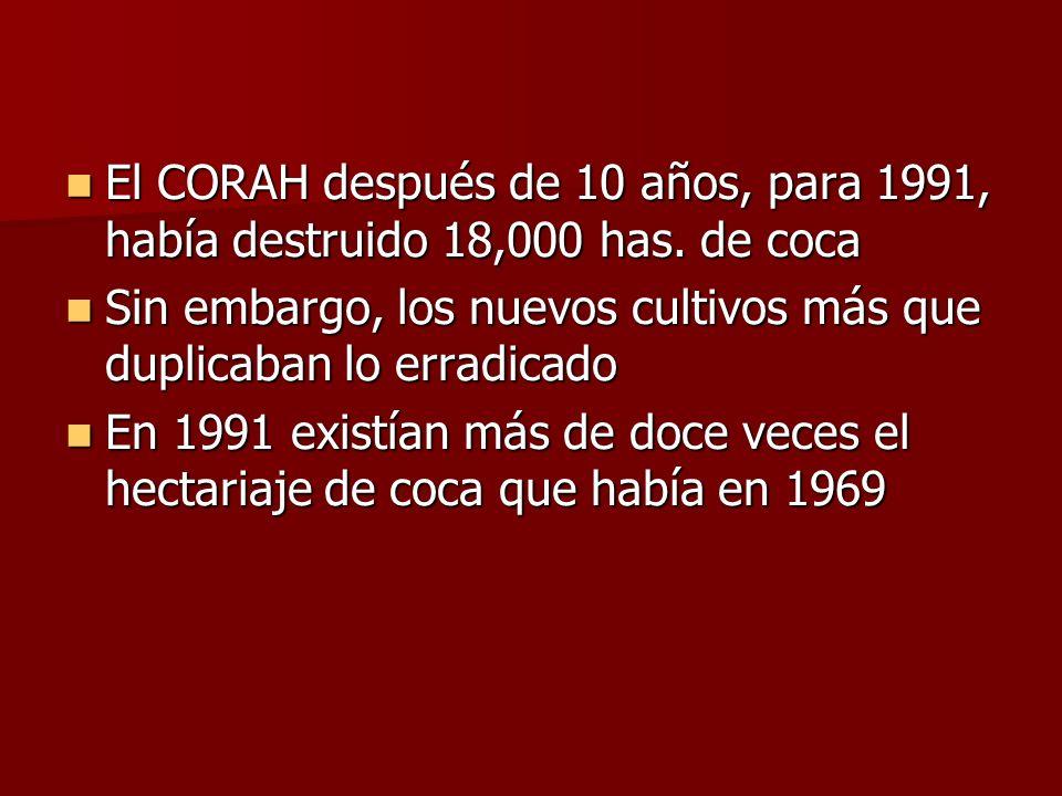 El CORAH después de 10 años, para 1991, había destruido 18,000 has