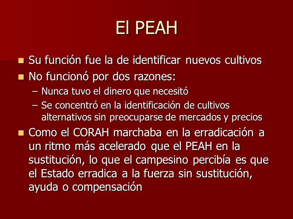 El PEAH Su función fue la de identificar nuevos cultivos