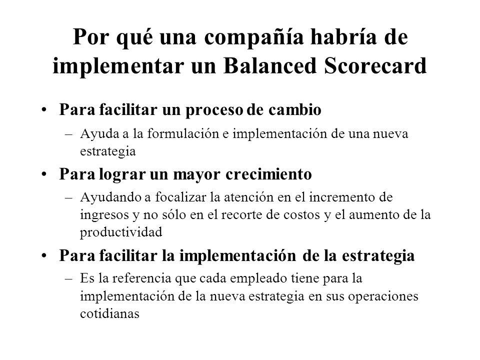 Por qué una compañía habría de implementar un Balanced Scorecard