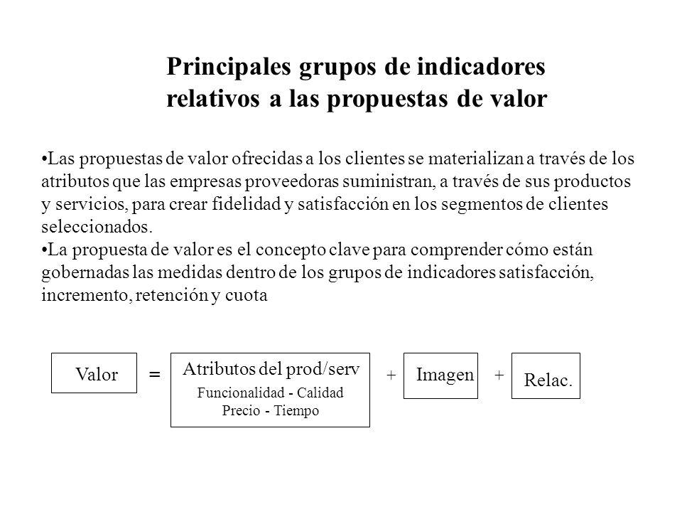 Principales grupos de indicadores relativos a las propuestas de valor