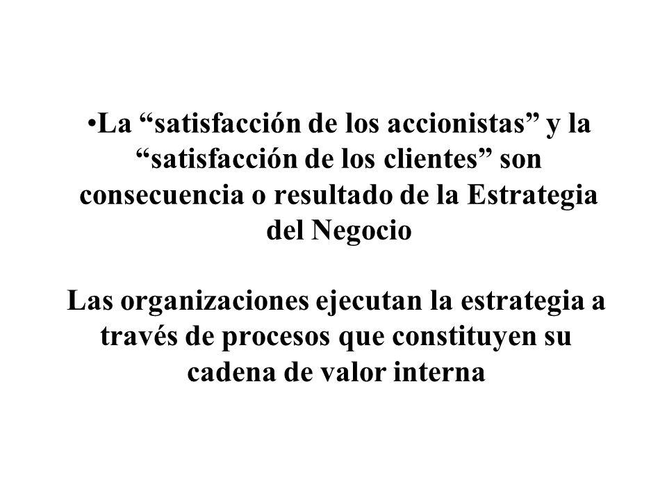 La satisfacción de los accionistas y la satisfacción de los clientes son consecuencia o resultado de la Estrategia del Negocio