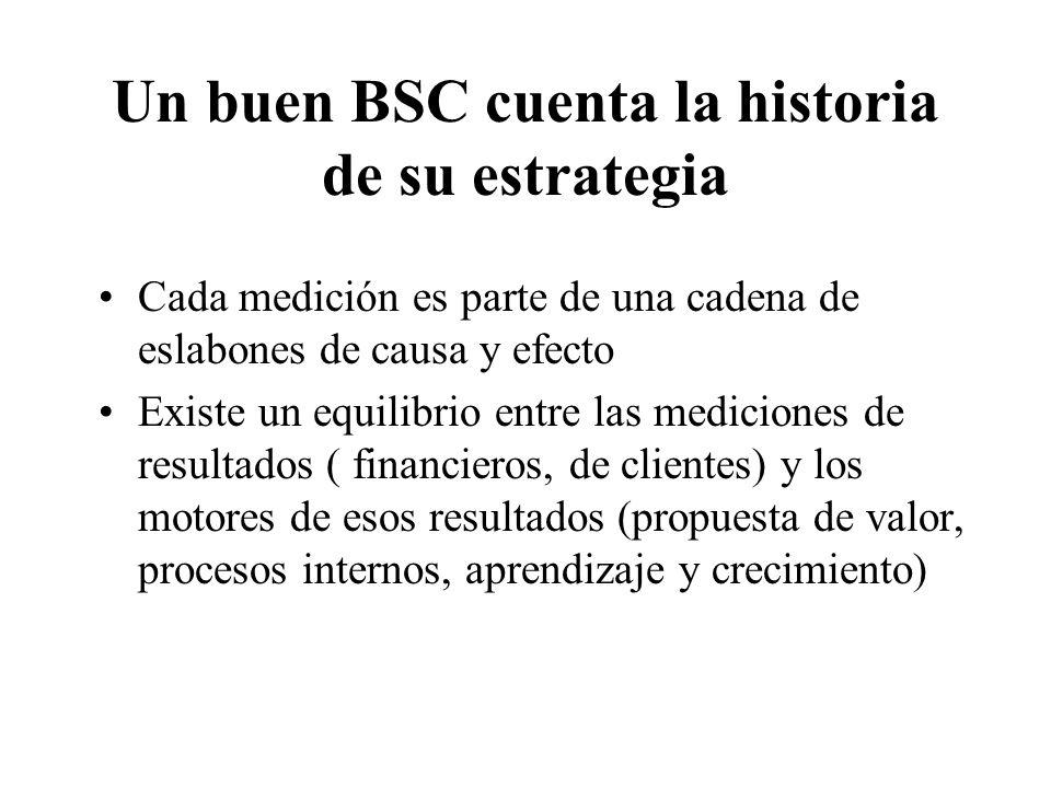 Un buen BSC cuenta la historia de su estrategia