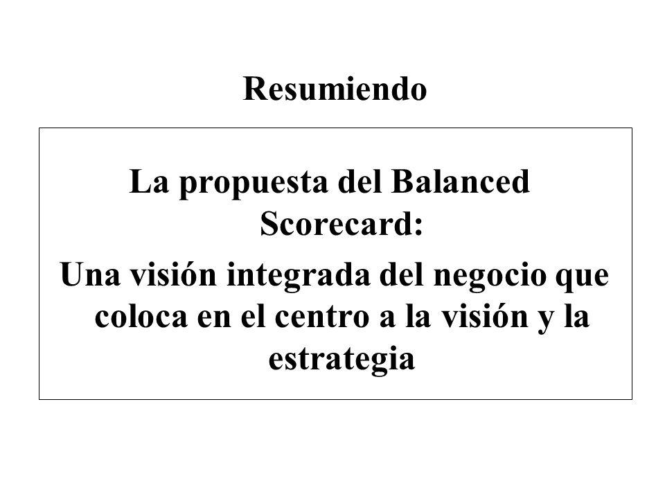 La propuesta del Balanced Scorecard: