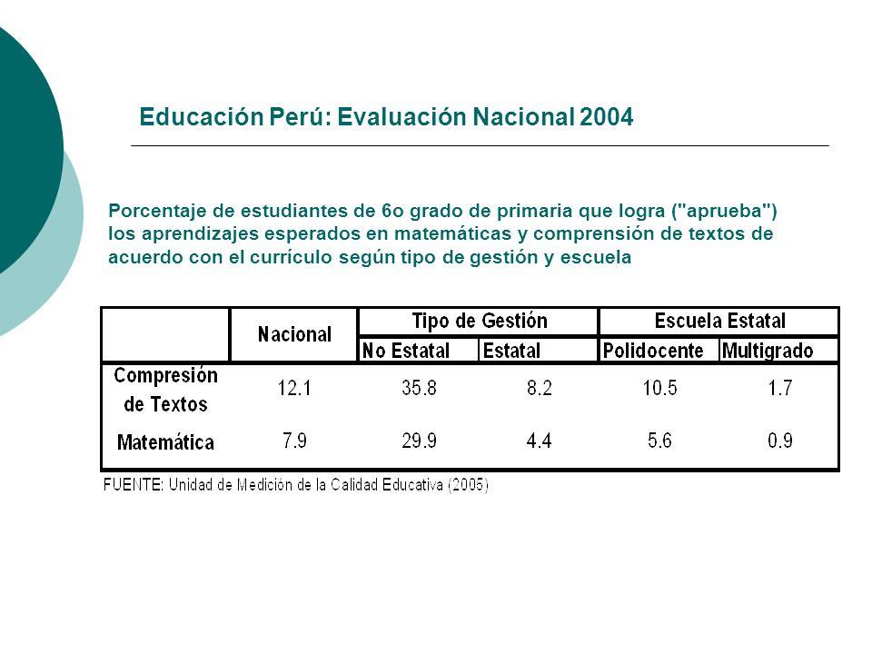 Educación Perú: Evaluación Nacional 2004