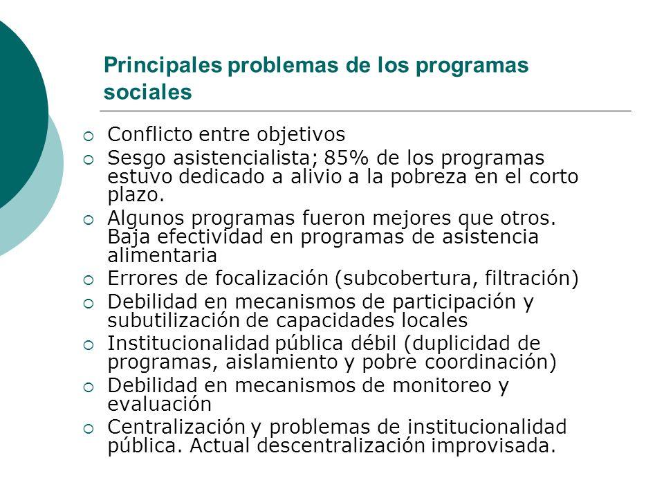 Principales problemas de los programas sociales