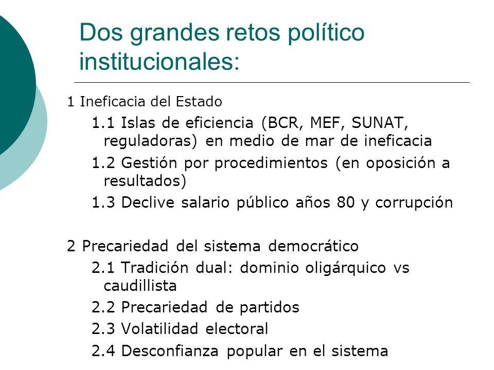 Dos grandes retos político institucionales: