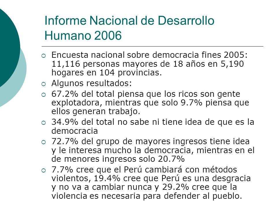 Informe Nacional de Desarrollo Humano 2006