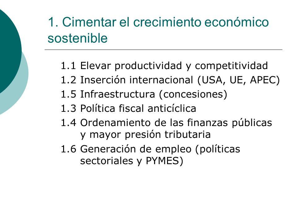 1. Cimentar el crecimiento económico sostenible