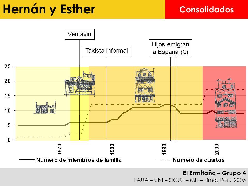 Hijos emigran a España (€)
