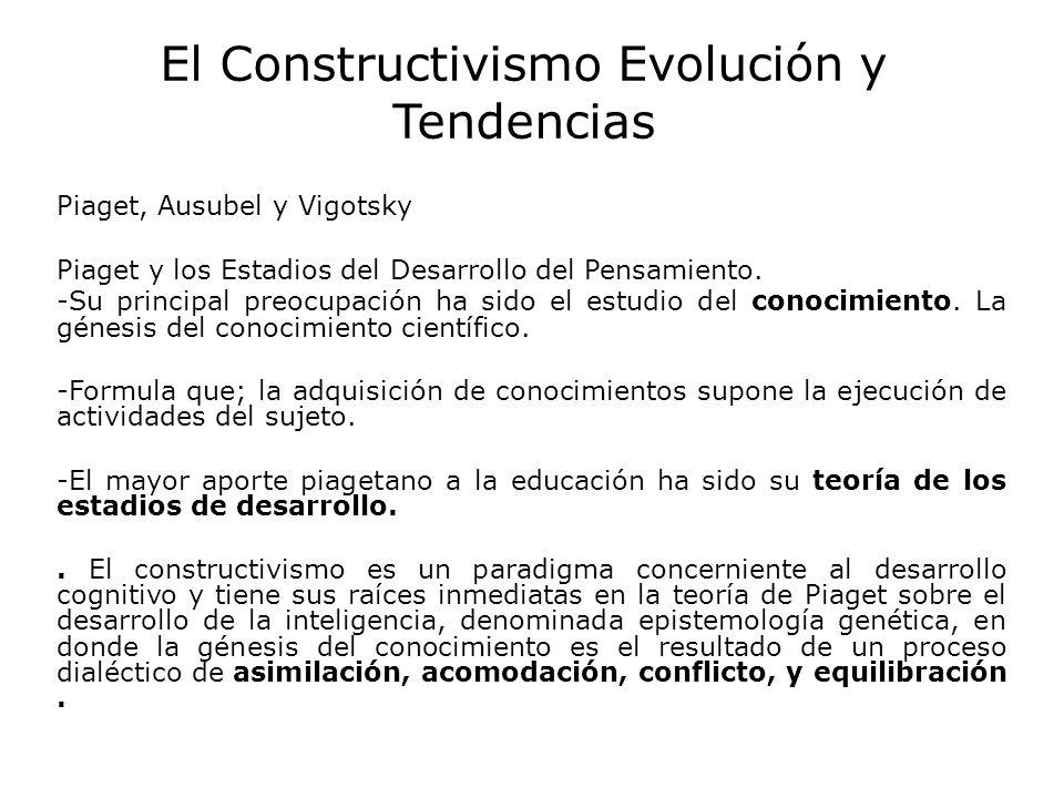 El Constructivismo Evolución y Tendencias