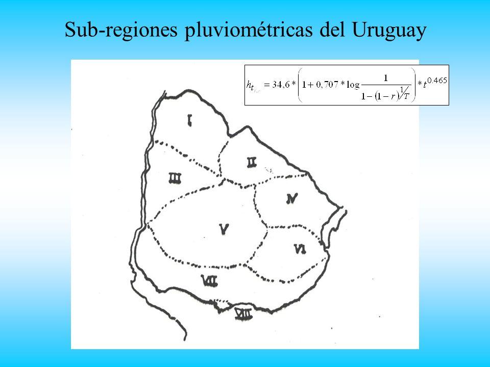 Sub-regiones pluviométricas del Uruguay