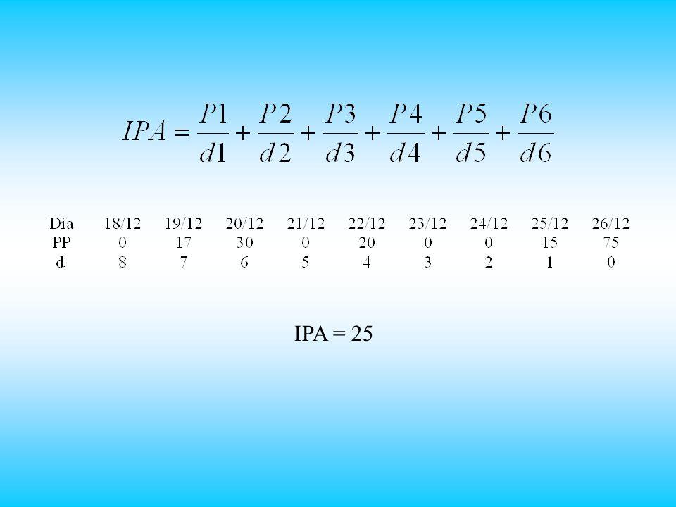 IPA = 25