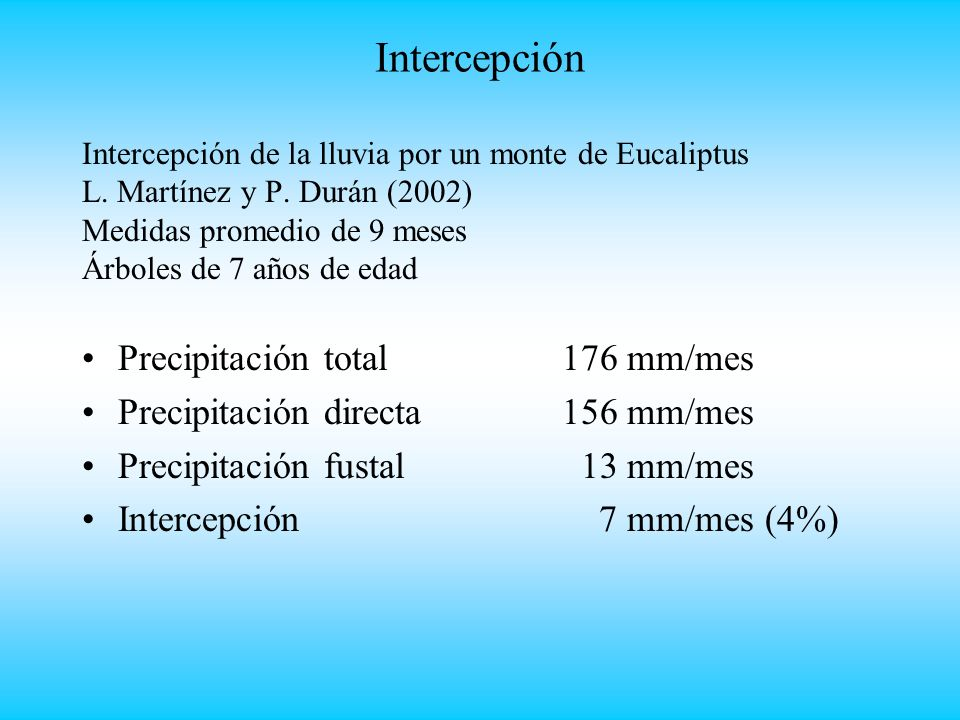 Intercepción Precipitación total 176 mm/mes