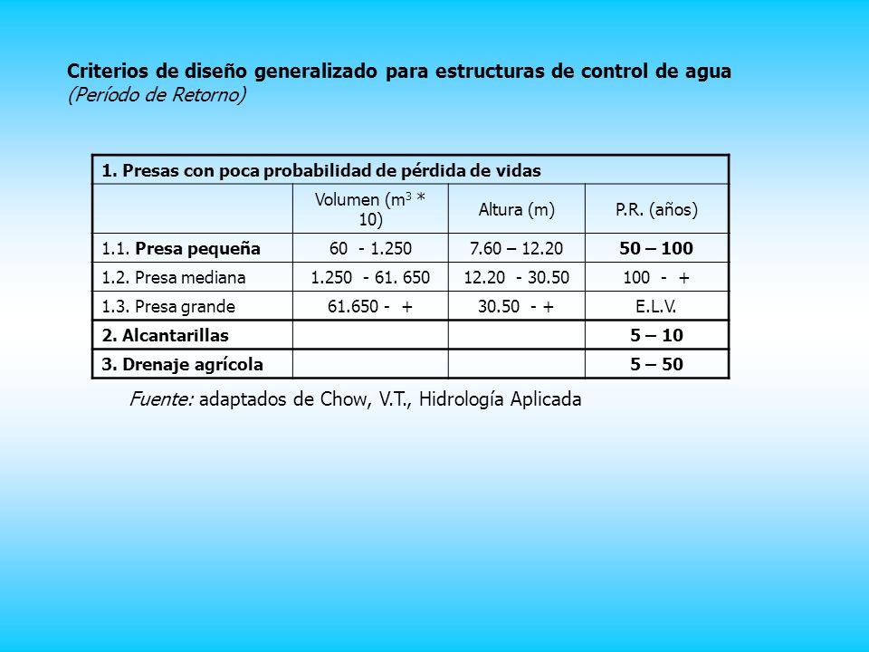Criterios de diseño generalizado para estructuras de control de agua