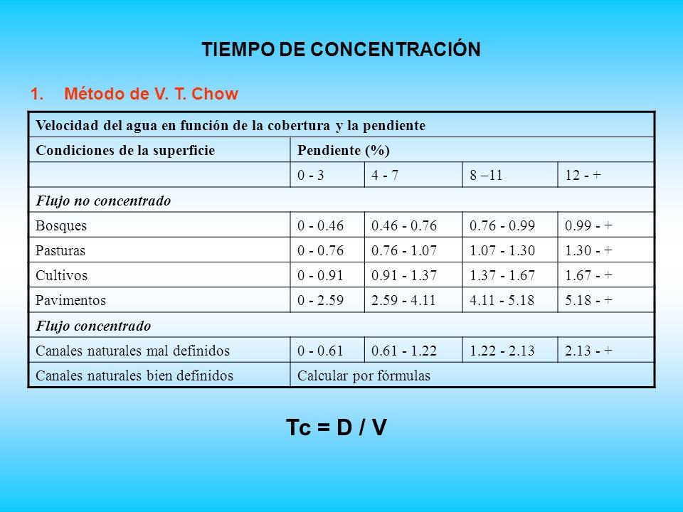 Tc = D / V TIEMPO DE CONCENTRACIÓN Método de V. T. Chow