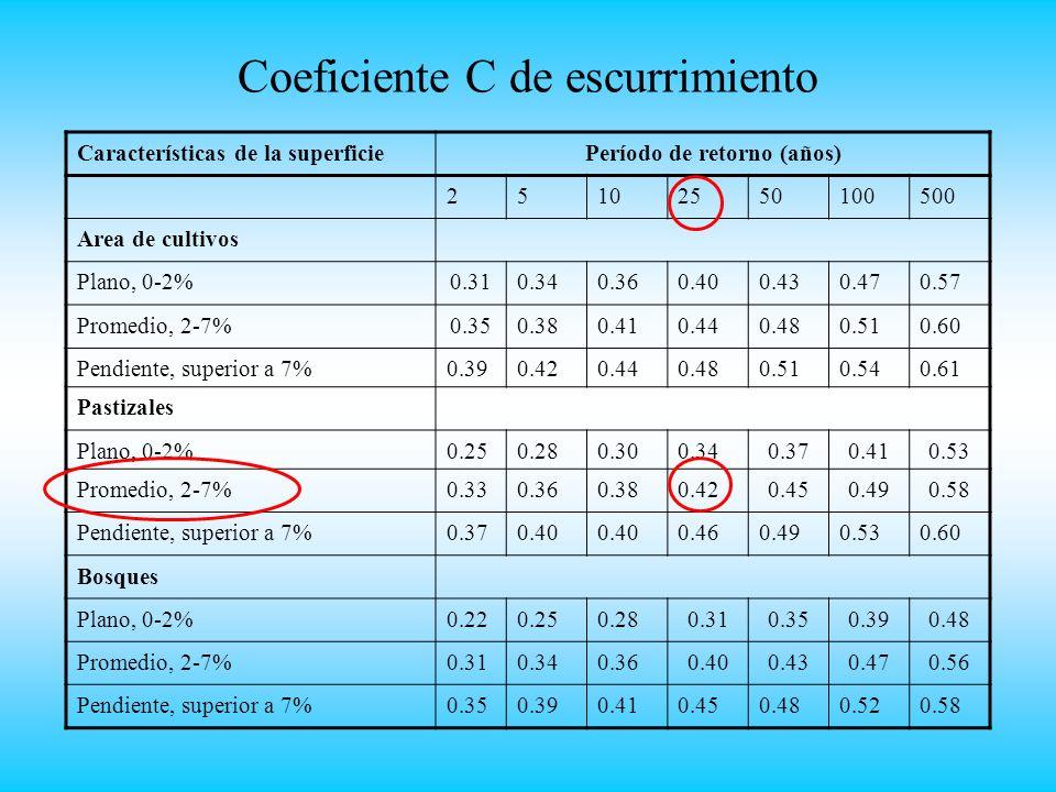Coeficiente C de escurrimiento