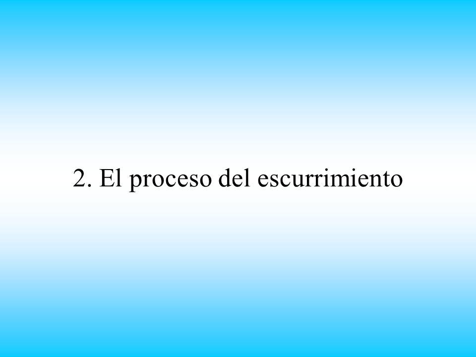 2. El proceso del escurrimiento