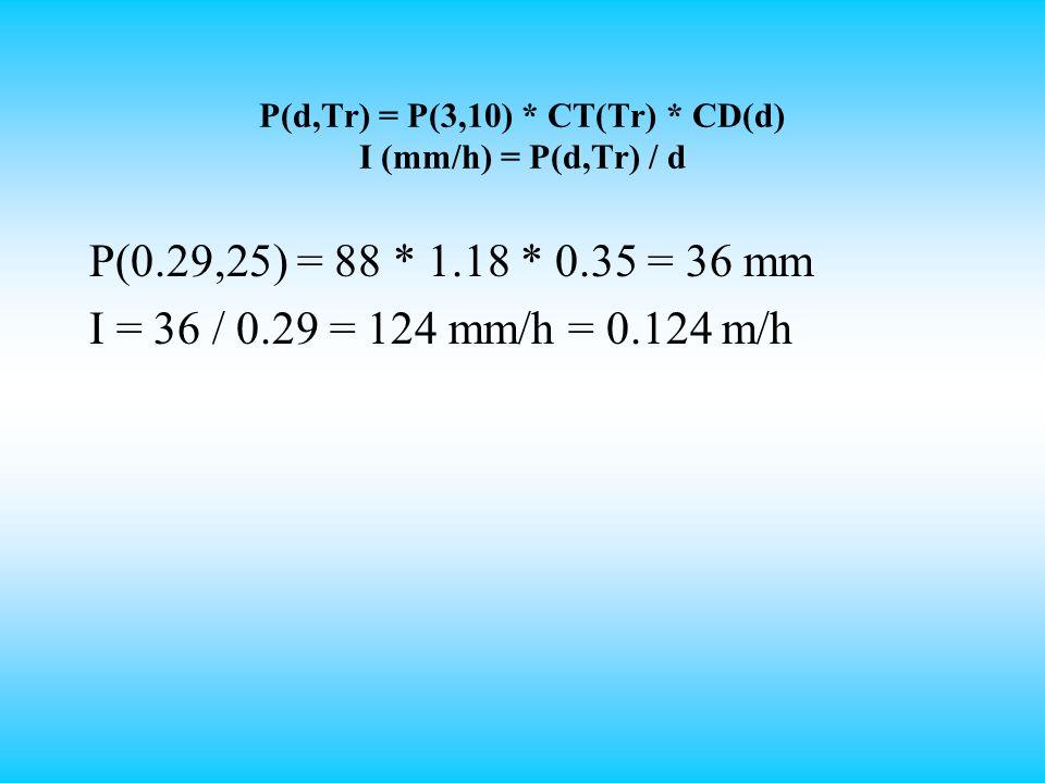 P(d,Tr) = P(3,10) * CT(Tr) * CD(d) I (mm/h) = P(d,Tr) / d