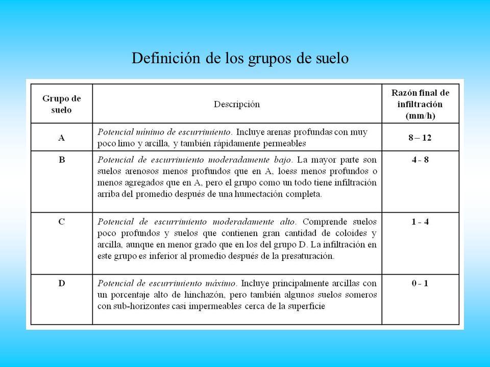 Definición de los grupos de suelo