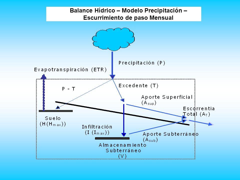 Balance Hídrico – Modelo Precipitación – Escurrimiento de paso Mensual