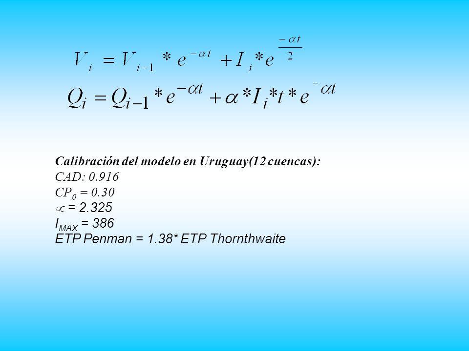 Calibración del modelo en Uruguay(12 cuencas):