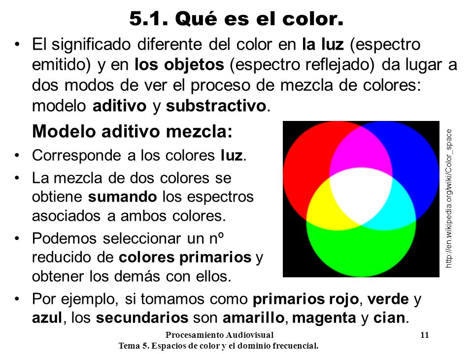 5.1. Qué es el color. Modelo aditivo mezcla: