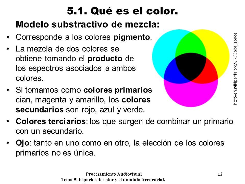 5.1. Qué es el color. Modelo substractivo de mezcla: