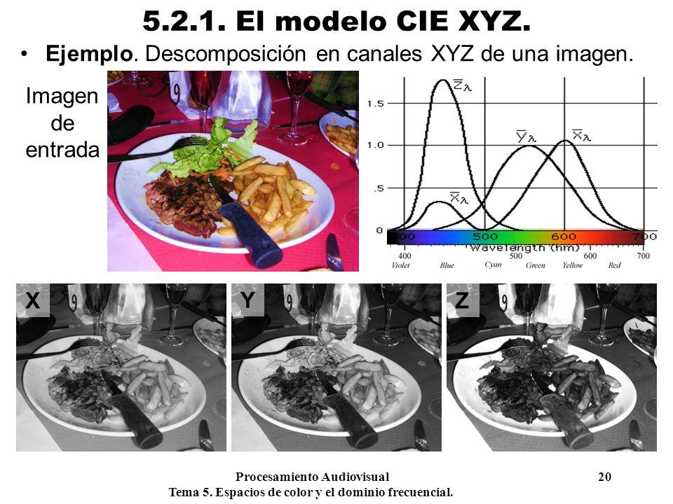 5.2.1. El modelo CIE XYZ. Ejemplo. Descomposición en canales XYZ de una imagen. Imagen de entrada.