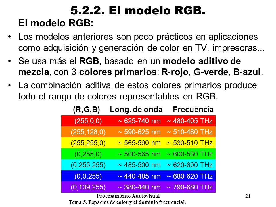 5.2.2. El modelo RGB. El modelo RGB: