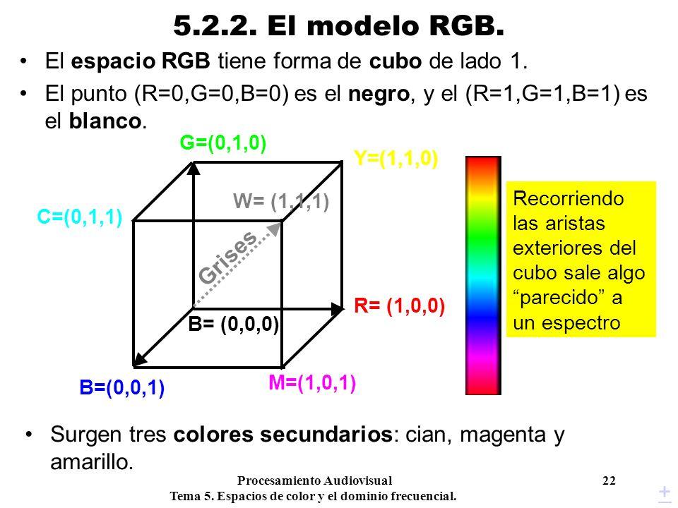 5.2.2. El modelo RGB. El espacio RGB tiene forma de cubo de lado 1.