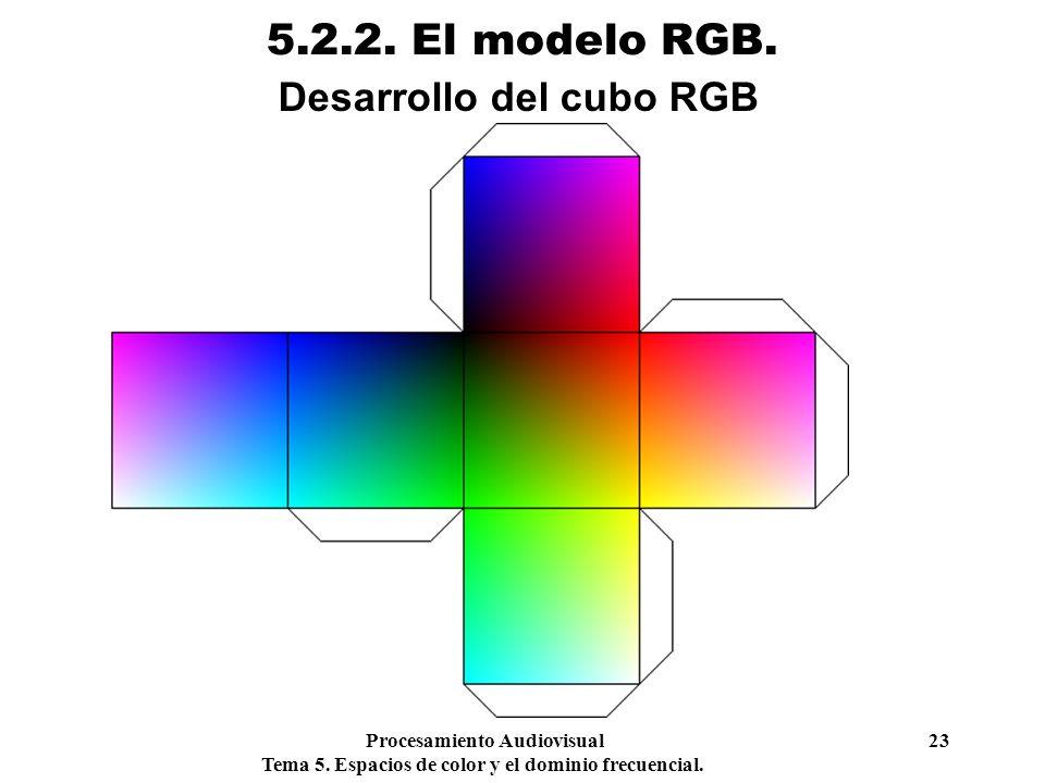 Desarrollo del cubo RGB