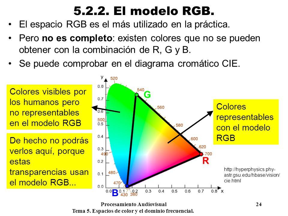 5.2.2. El modelo RGB. El espacio RGB es el más utilizado en la práctica.