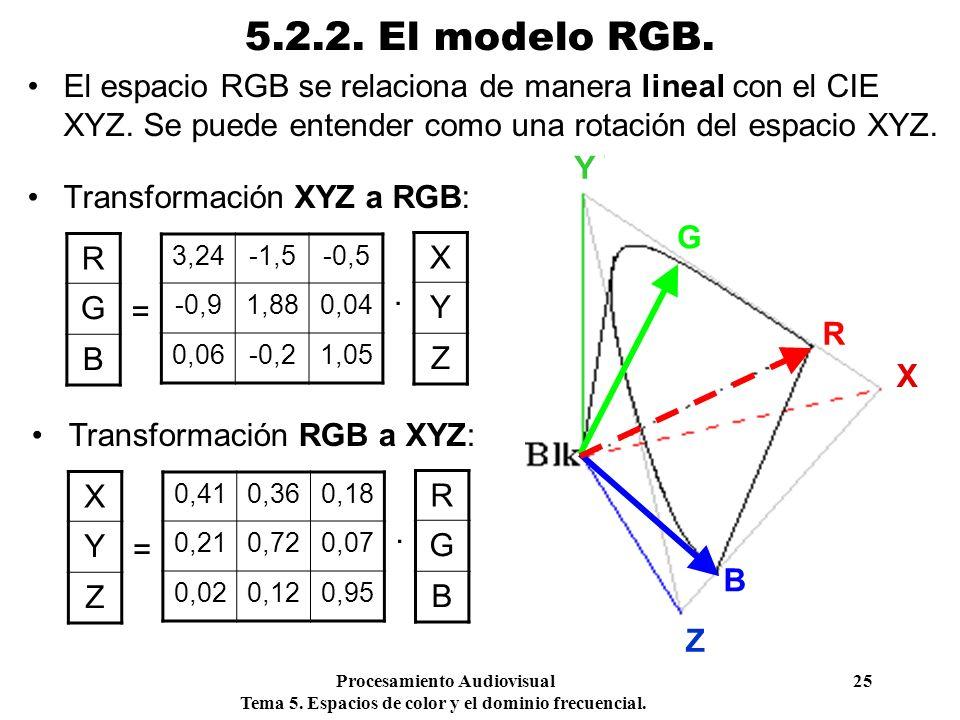 5.2.2. El modelo RGB. El espacio RGB se relaciona de manera lineal con el CIE XYZ. Se puede entender como una rotación del espacio XYZ.