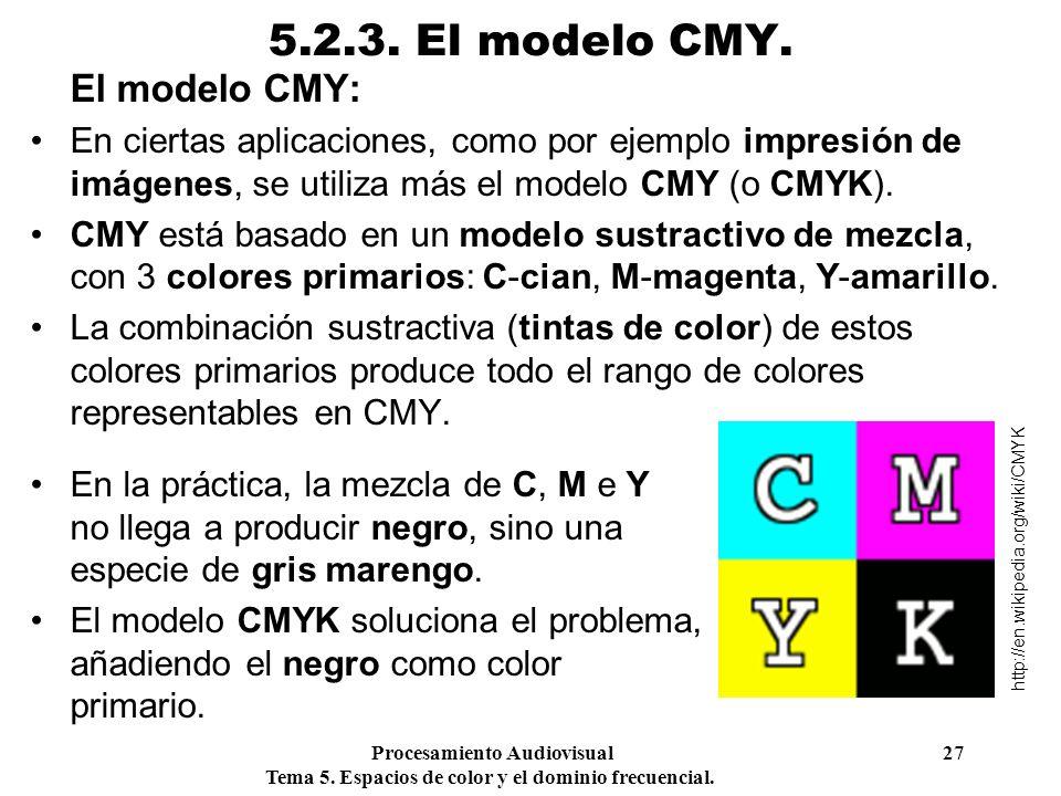 5.2.3. El modelo CMY. El modelo CMY:
