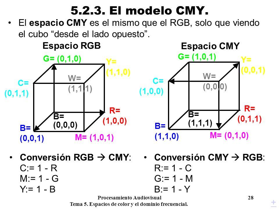 5.2.3. El modelo CMY. El espacio CMY es el mismo que el RGB, solo que viendo el cubo desde el lado opuesto .