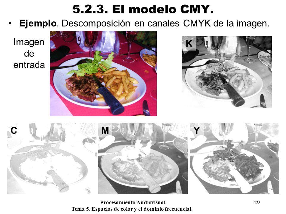 5.2.3. El modelo CMY. Ejemplo. Descomposición en canales CMYK de la imagen. Imagen de entrada. K.