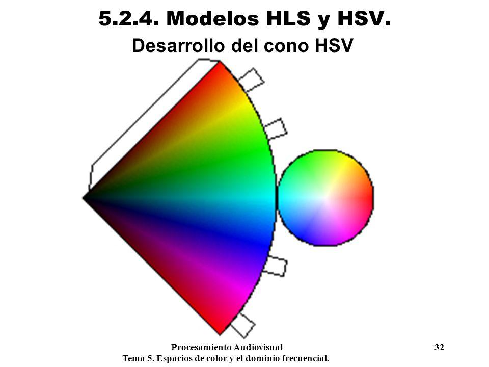 Desarrollo del cono HSV