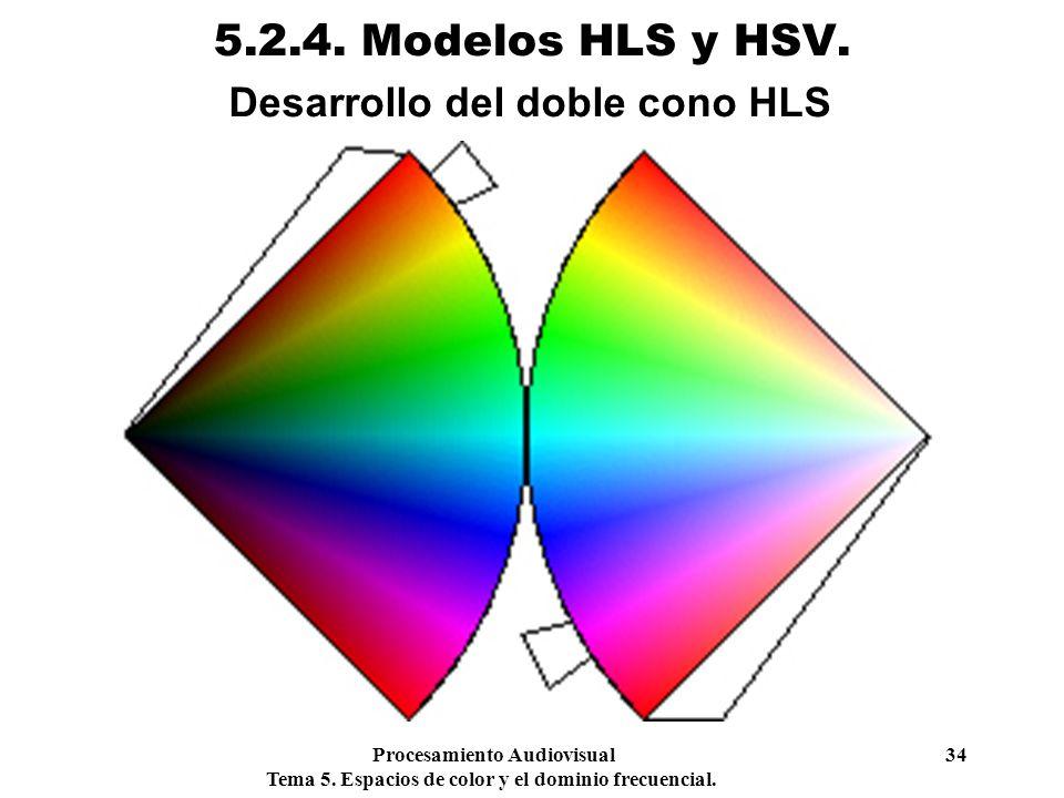Desarrollo del doble cono HLS