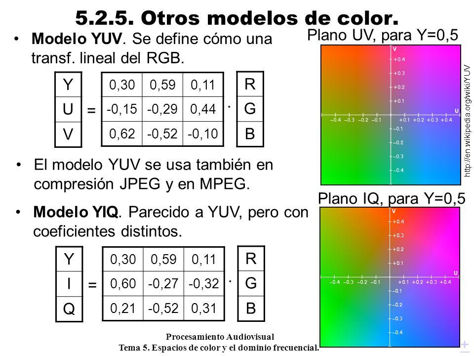 5.2.5. Otros modelos de color. Plano UV, para Y=0,5