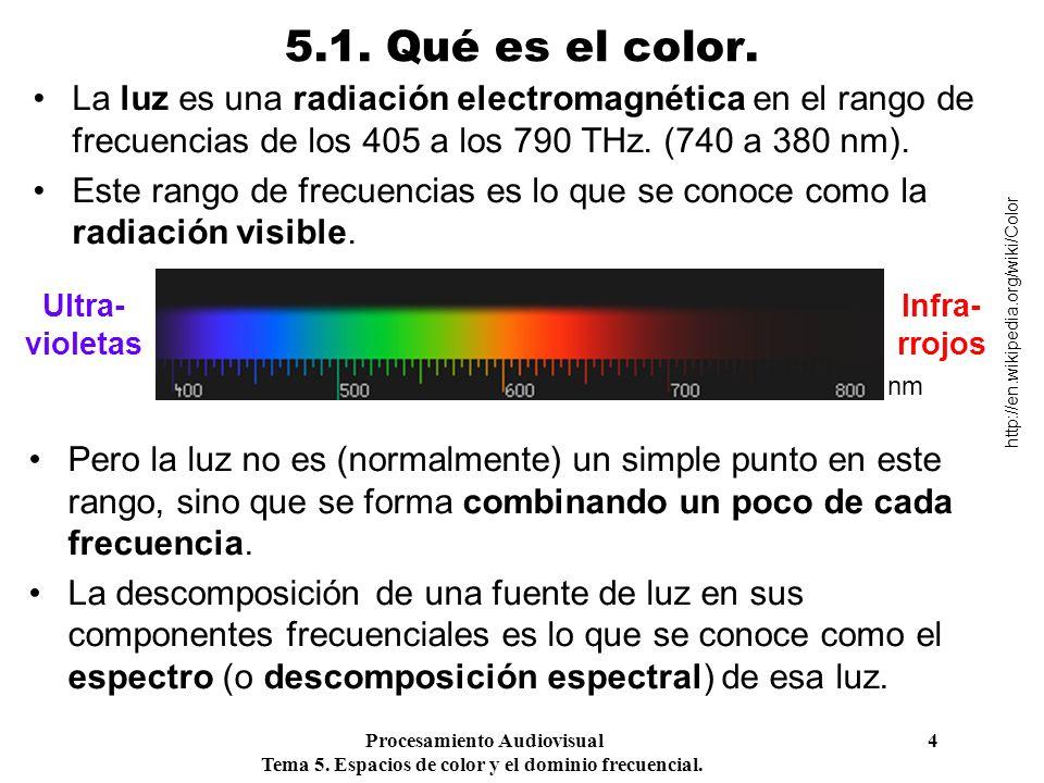 5.1. Qué es el color. La luz es una radiación electromagnética en el rango de frecuencias de los 405 a los 790 THz. (740 a 380 nm).