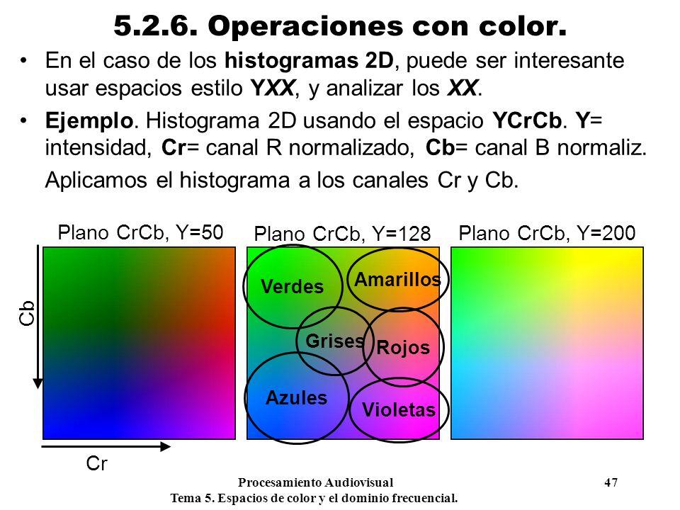 5.2.6. Operaciones con color. En el caso de los histogramas 2D, puede ser interesante usar espacios estilo YXX, y analizar los XX.