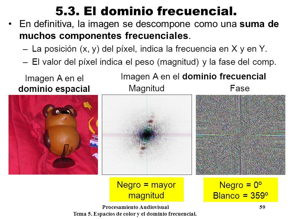 5.3. El dominio frecuencial.