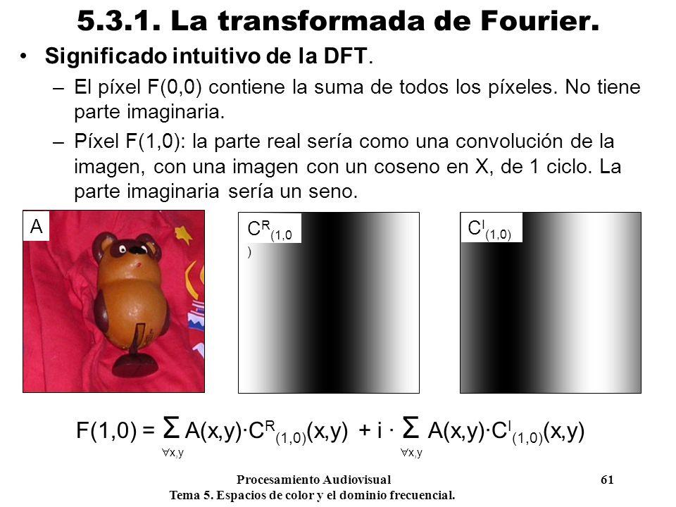 5.3.1. La transformada de Fourier.