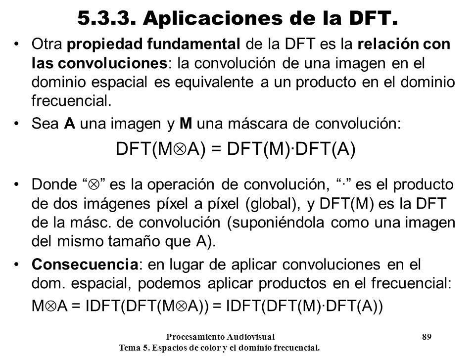 DFT(MA) = DFT(M)·DFT(A)