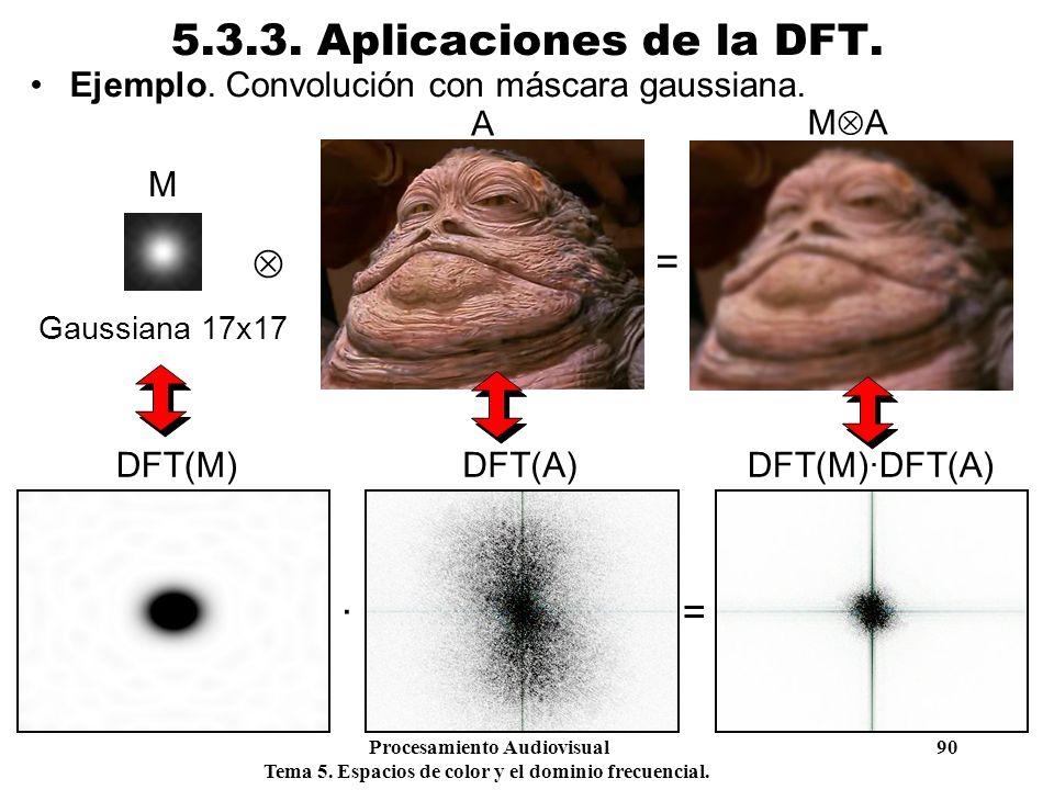 5.3.3. Aplicaciones de la DFT.  = · =